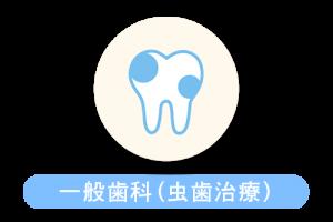練馬区武蔵関、みたに歯科医院の一般歯科、虫歯治療